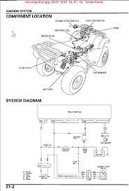 honda rincon wiring diagram honda wiring diagrams online