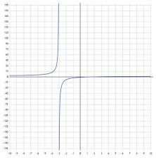 Контрольные работы класс по алгебре по Мордковичу за  Контрольные работы с ответами для 9 класса к учебнику Мордковича А Г