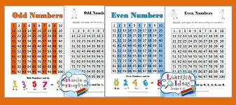 Odd And Even Numbers Chart Learning Ideas Grades K 8 Free Odd And Even Numbers Math