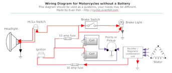 ignition coil wiring diagram motorcycles wiring diagram and wiring diagram for harley shovelhead chopper