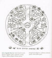 Small Picture Make a circular vegetable garden Vegetable garden Yards and Gardens