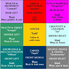 feng shui home office colors. feng shui decorating colors u0026 the bagua diagram chi healthy homes and business energy interior design home office