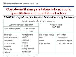 Cost Analysis Example Cost Benefit Analysis In Policy Making Ta 181113