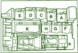 1995 e320 fuse box layout on wiring diagram mercedes fuse box diagram fuse box mercedes benz 1995 c280 diagram 2000 ford e150 fuse box diagram 1995 e320 fuse box layout