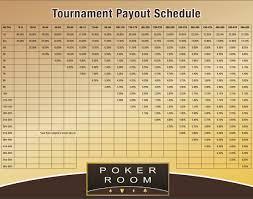 Tournament Payouts Pala Casino Spa Resort