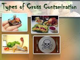Cross Contamination Cross Contamination