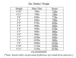 Ana Height Weight Chart Pro Ana Height Weight Chart Height And Weight For Navy
