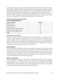 Staffing Needs Assessment Template – Mklaw