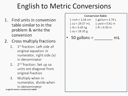 Metric Unit Conversion Online Charts Collection