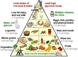 Reduce Fatty Liver Food Table Fatty Liver Diet Liver Diet