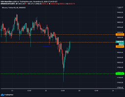 It has a current circulating supply of 18.6 million coins and a total volume exchanged of $74,756,589,745. Btc Usdt Trend Analysis A Strong Correction Has Occurred Coingenius Hosts Virtual Crypto Event