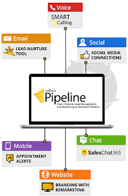 Track Sales Leads Callbox Pipeline Crm Track And Manage Your Sales Leads