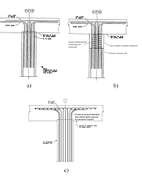 Dowel Bar Design Example 1 Typical Prestressed Concrete Pile Moment Connections A