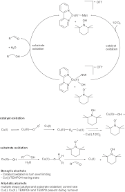 Aliphatic Conversion Chart Chapter 1 Homogeneous Heterogeneous And Nanocatalysis Rsc
