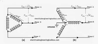 figure 1 wye and delta connections in 3 phase a c circuits