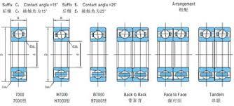 Angular Contact Ball Bearing Size Chart Size Chart Of Slewing Bearings_precision Angular Contact