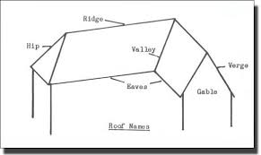 Roof Part Names