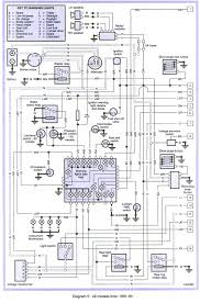 2002 land rover defender audio system circuit wiring diagram 2002 land rover defender audio system circuit wiring diagramland rover wiring diagram defender list of schematic