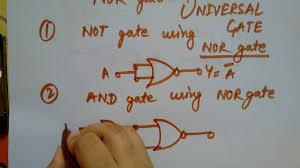 <b>universal gate</b> - YouTube