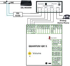 dsl phone jack wiring diagram images vonage home wiring diagram vonage wiring diagrams for car or