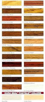 Home Depot Deck Sealer Redwood Solid Color Waterproofing