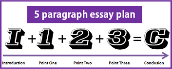 Write personal history essay recount   Experience HQ Online