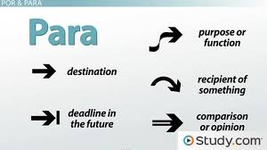 Spanish Grammar Por Vs Para