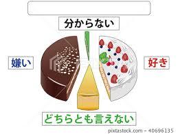 4 Types Of Cake 3d Pie Chart Stock Illustration 40696135