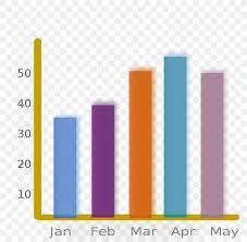 Bar Chart Statistics Bar Chart Statistics Clip Art Png 800x800px Chart Bar