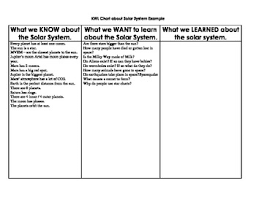 Solar System Chart Worksheet Kwl Chart About The Solar System
