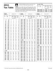 Irs Tax Table 2011 Wisatakuliner Xyz
