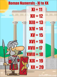 Roman Numerals Chart How To Count From 11 To 20 Teaching