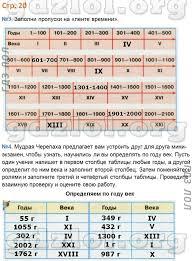 Математика самостоятельные и контрольные работы петерсон класс  Математика самостоятельные и контрольные работы петерсон 4 класс решебники