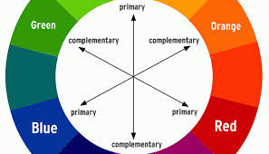 color theory 101 the basics of color correction