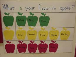 Apples Johnny Appleseed Teaching Theme At Little Giraffes