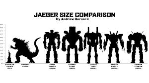 Jaeger Size Comparison Chart 2019