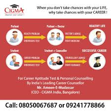take cigma online career test cigma leading career cigma counselling wa ads 1024x1024