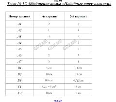 ГДЗ решебник по геометрии класс КИМ Гаврилова Обобщение темы Подобные треугольники