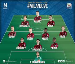 Milan-Juventus, la probabile formazione: ancora Suso-Calha ...