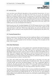 Soil Classification Chart Australia Soil Classification