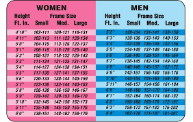 Healthy Weight Range Chart For Men Weight As Per Height Chart In Kg Height Weight Body Type