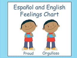 Feeling Identification Chart Spanish And English Feelings Chart