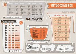 Metric System Conversions Kitchen Cheat Sheets Cooking