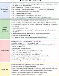 Volume Management In Pulmonary Arterial Hypertension