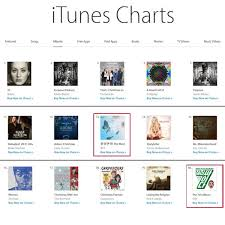 Bts Placed 13 On Itunes Charts K Pop