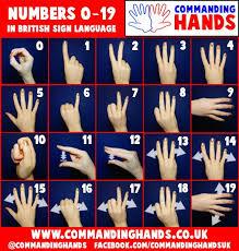 Numbers 0 19 In British Sign Language Sign Language