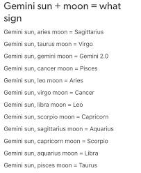 Sun And Moon Compatibility Chart Sun Moon Midpoint Tumblr