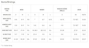 Proper Forum Snowboard Binding Size Chart Cheap Forum