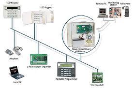 orbit b hyve wiring diagram orbit image wiring diagram orbit 6 station wiring diagram wiring diagram on orbit b hyve wiring diagram