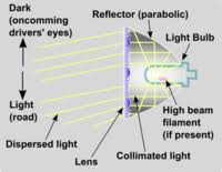 Automotive Bulb Chart Pdf Headlamp Wikipedia
